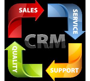 Customer Relationship Management - Saiha: Web Application development